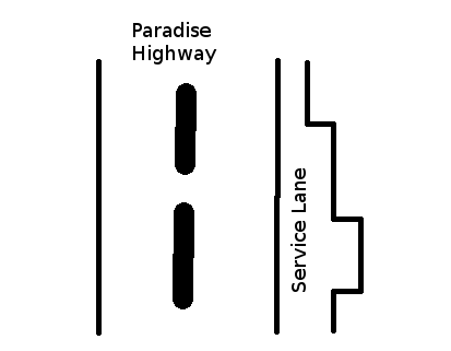 Paradise Highway